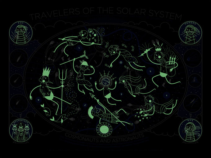 Travelers Of The Solar System